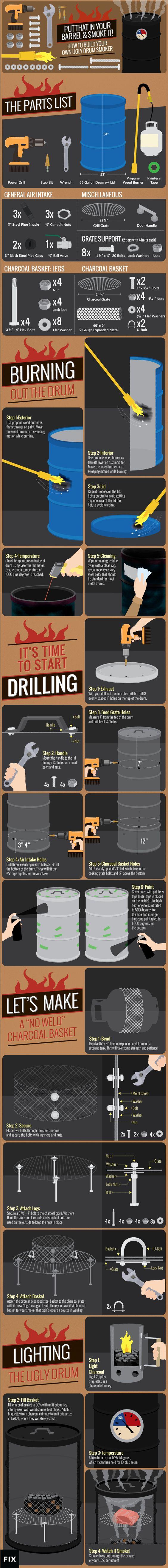 инфографика коптильня из бочки