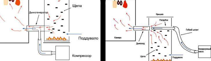 чертеж дымогенератора