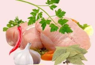 маринад для горячего копчения курицы